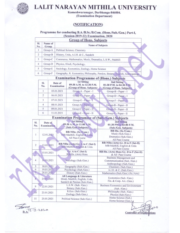 LNMU UG Part 1 Exam 2020