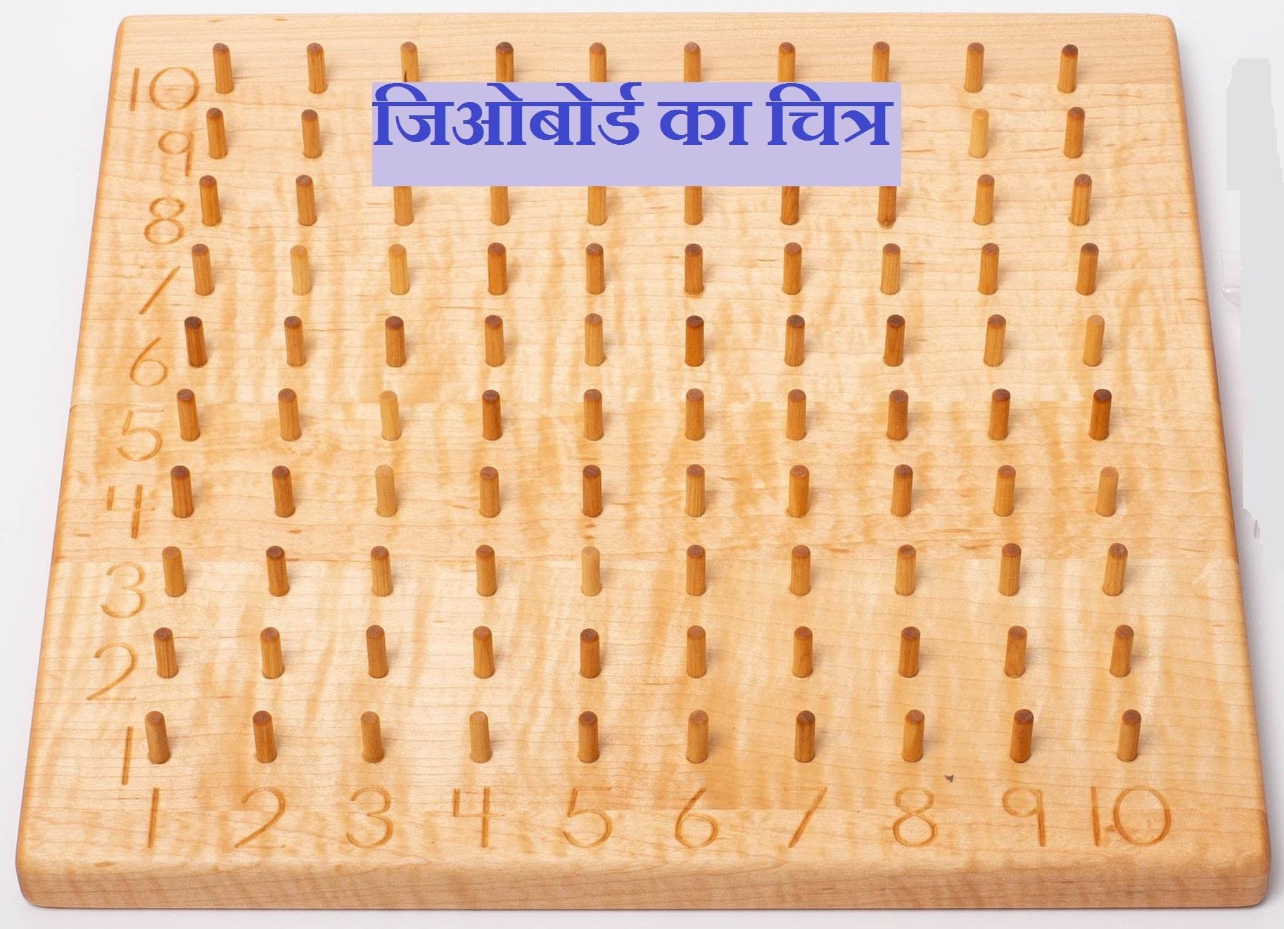 जिओबोर्ड क्या है? CTET MATH NOTES IN HINDI