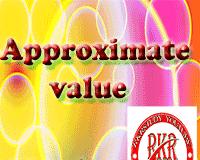 सन्निकट मान (Approximate value) क्या है? सन्निकट मान किसे कहते हैं?